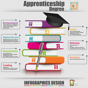 Degree Apprenticeship Infographic Vikki